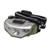Gardner Phazor (Head) Torch